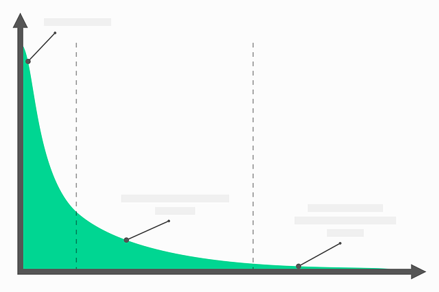 zelený graf.png